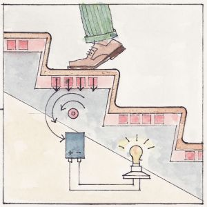 Greenbuilder Magazine - Step Illustration